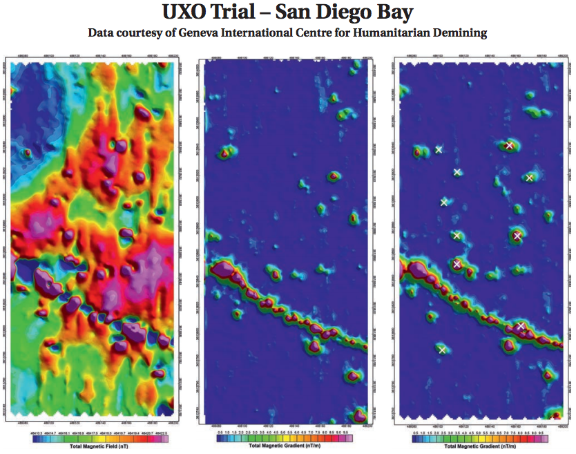 Figure 1. Colour mag maps processed with GeoSoft software – raw data, before UXO seeding, and after UXO seeding; each 'X' indicates an unexploded ordnance detection